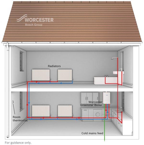 Worcester Gas Combi Diagram